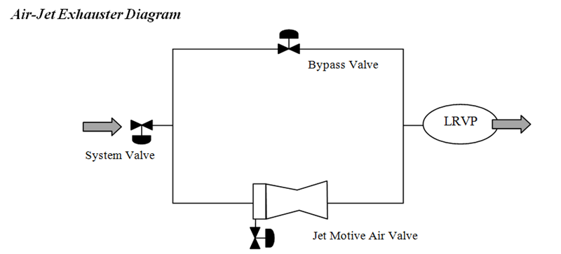 Air-Jet_Exhauster_Diagram