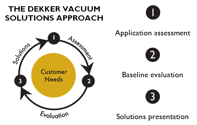 Vac_Solutions_Graphic_1