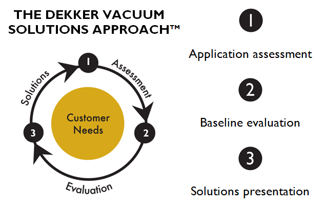 Vac_Solutions_Graphic_1_with_TM